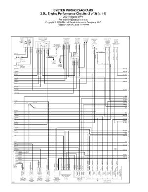 electrical  Troubleshooting ECU related short circuits
