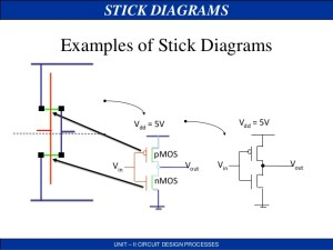 circuit design  How to draw stick diagram of a function