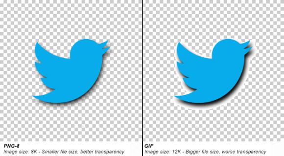 PNG-8 vs GIF