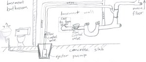 plumbing  Why is my sewage ejector pump running so long