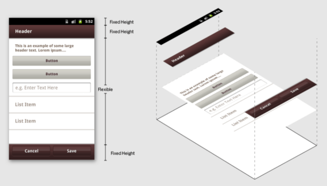 Android activity design