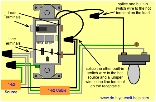wiring a gfci with switch  wire center •