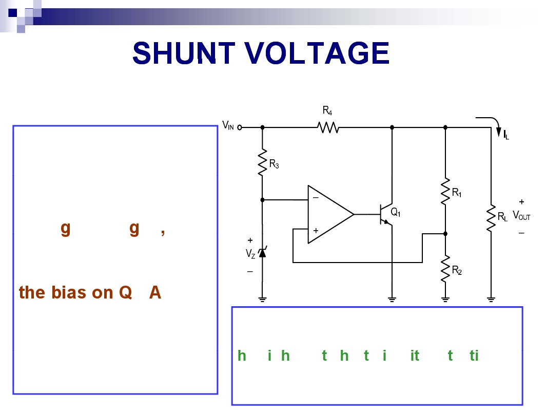 Power Supply With Opamp And BJT Transistor