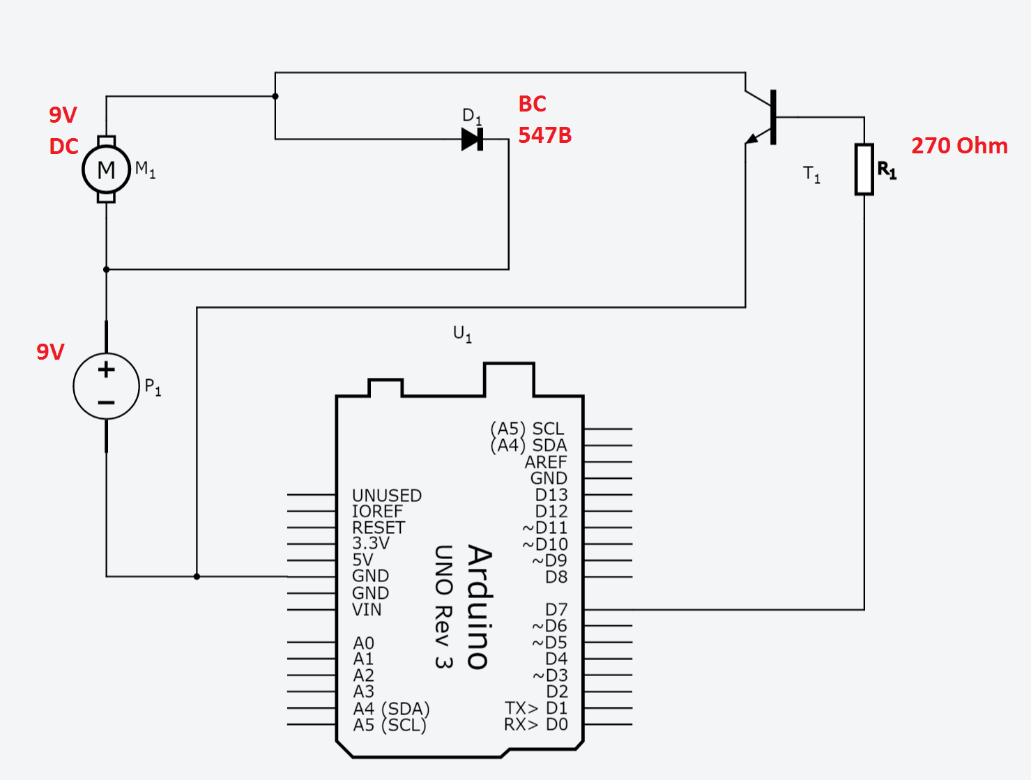 Controlling A Dc Motor With An External Power Source