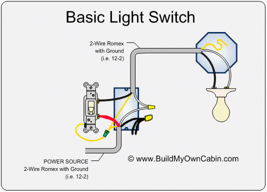 how can i add a 3way switch to my light confused about