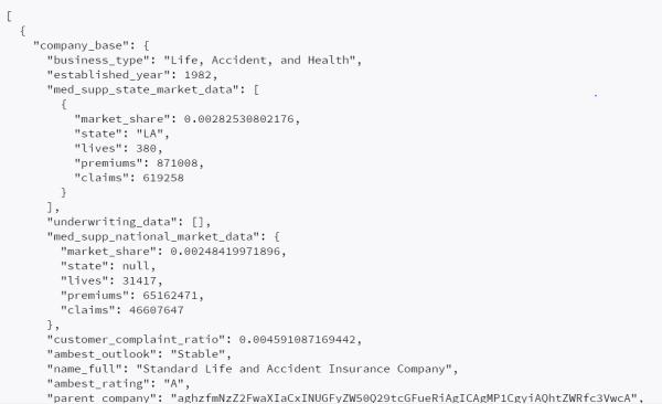 node.js - JSON Object Undefined (Nodejs) - Stack Overflow