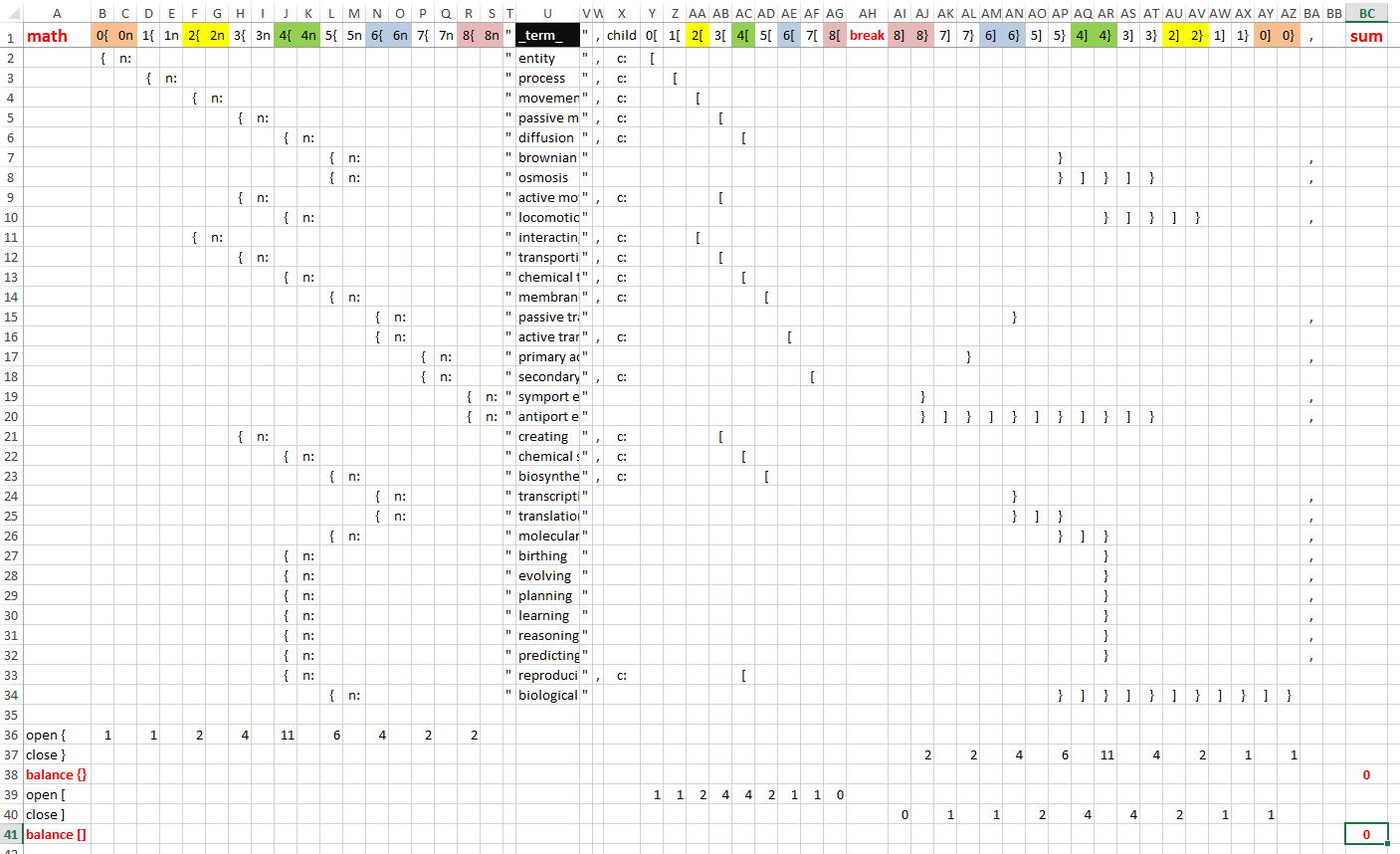 Excel Function To Build A Json Structure