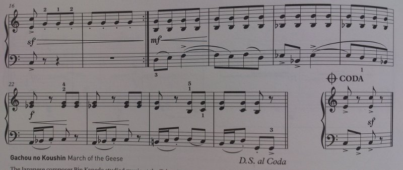 Sheet Music How To Practice Dynamics In This Piano Song