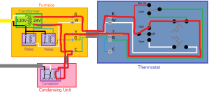 wiring  Adding a C wire to a new Honeywell WIfi Thermostat  Home Improvement Stack Exchange