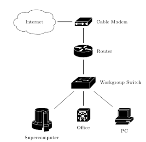 Cisco Icons for work diagrams  TeX  LaTeX Stack Exchange