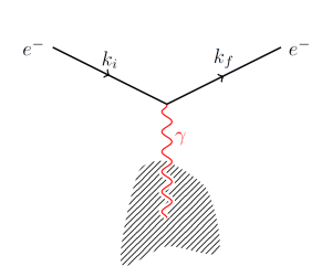 feynmf  Draw singlevertex Feynman diagram  TeX  LaTeX Stack Exchange