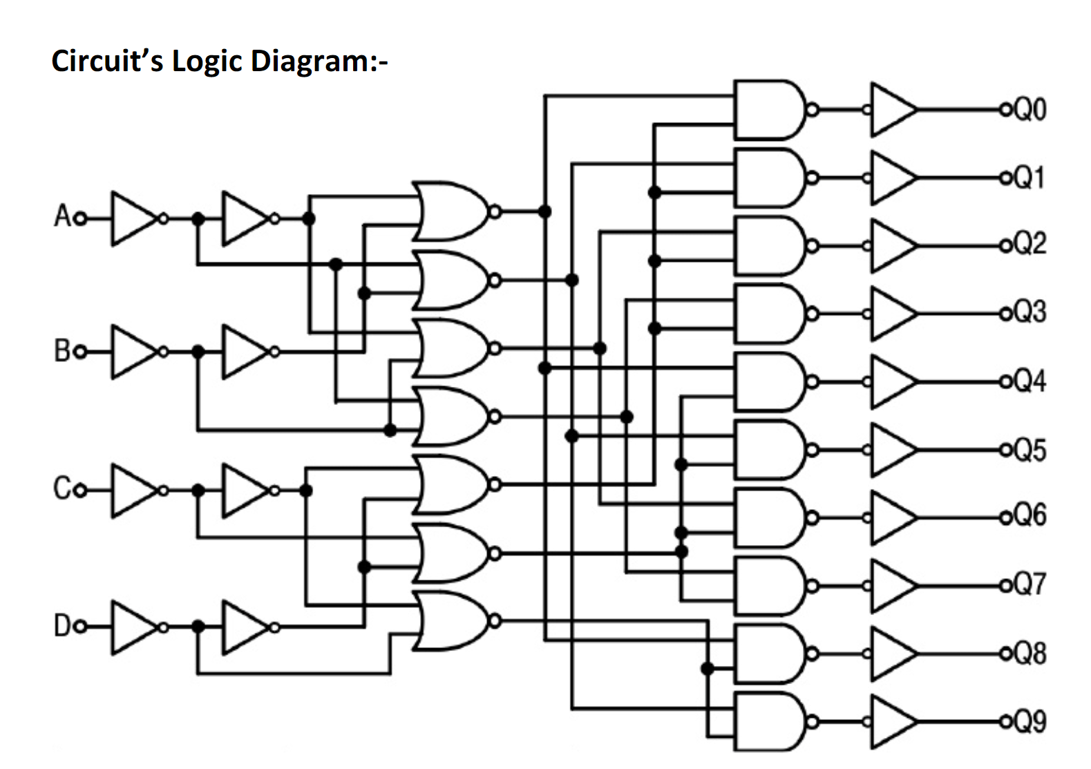 What Is The Circuit S Logic Diagram Of A 2 Bit Binary To