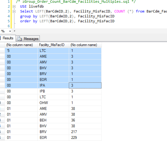 Below Which I Used To Retrieve The Data And Output How It Shows And How Do I Need Also Please Let Me Know How Can I Convert Rows To Columns Data