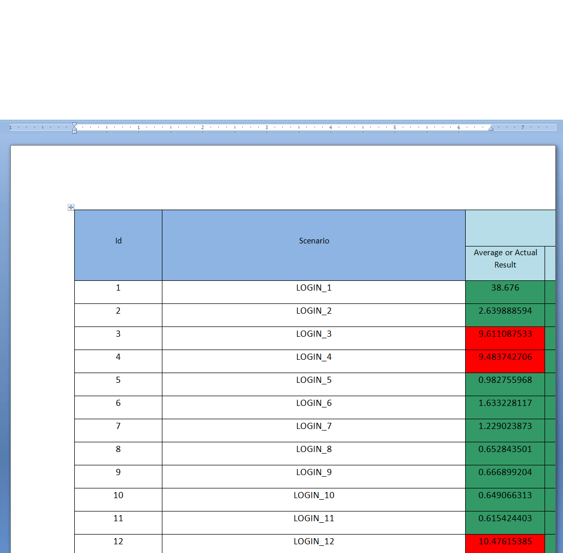 Excel Vba Copy Range To Another Sheet With Formatting