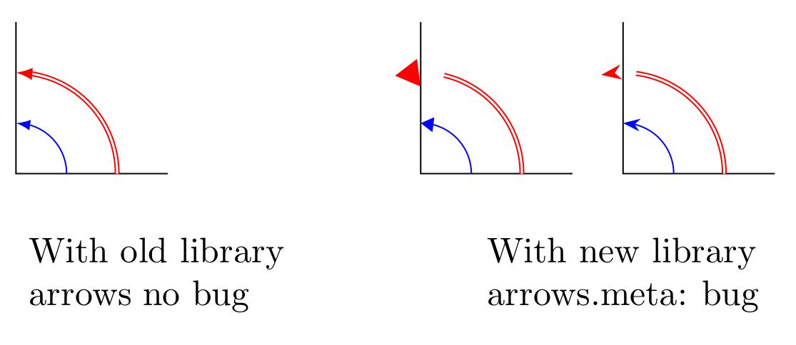 arrows meta or bending library