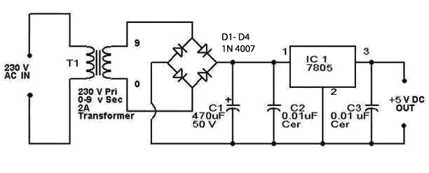 How To Design Capacitance Value For A Given