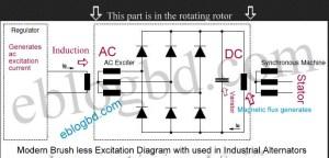 power  Varistor transient overvoltage protection of