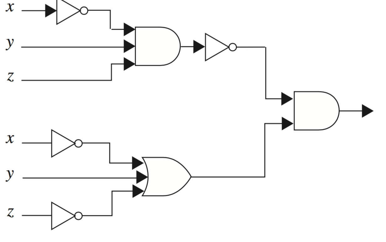 A B A C Logic Diagram