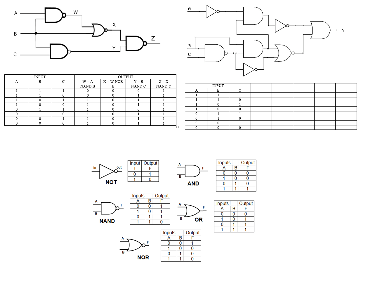 Truth Tables For Logic Digital Circuits