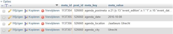 post meta - get_post_meta returns bool(false) - WordPress ...