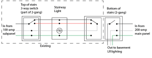 electrical  How do I handle ground wires in 2gang box with circuits ing from separate