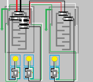 electrical  How to properly ground a subpanel in detached building?  Home Improvement Stack