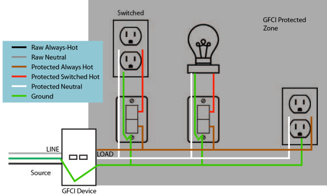 wiring multiple outlets switches lights  home improvement