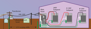electrical  Optimal Breaker Configuration for Split Phase Mains Power  Home Improvement Stack