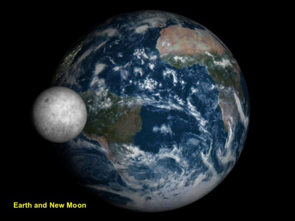 Is the Hubble's orbit larger than that of the moon ...