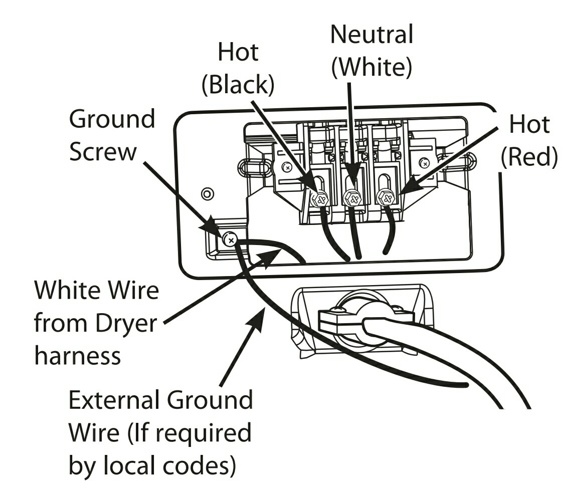 White Wire When Changing From 4 Prong To 3 On Dryer