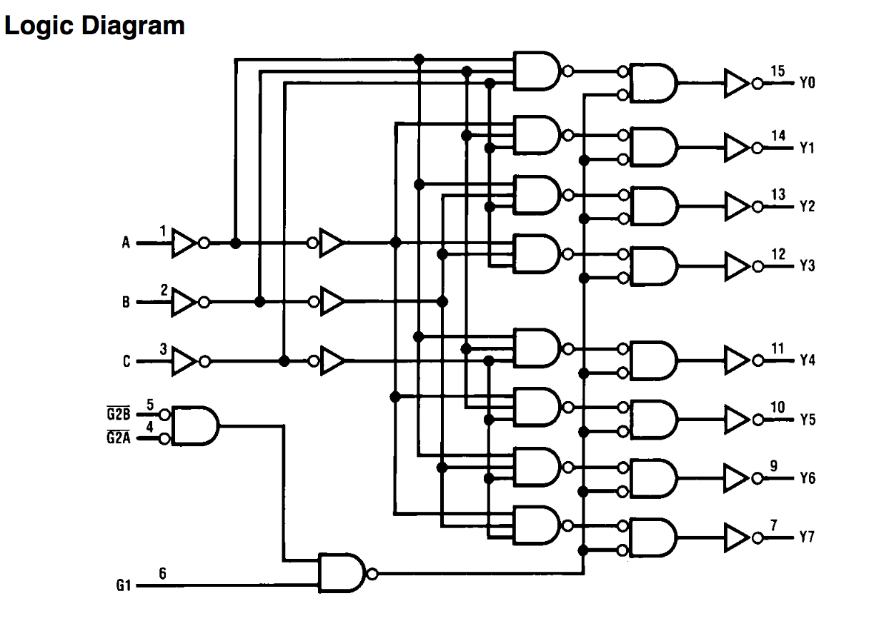 8 Bit Adder Logic Diagram