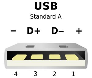 gpio  How to identify the USB to Serial wire mismatched