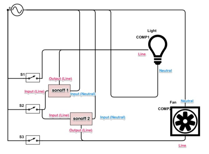 diagram photocell override wiring diagram full version hd