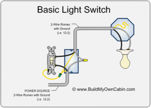 electrical  Why would a light switch be wired with the neutral wire?  Home Improvement Stack