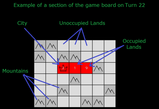 An example from Generals.io of a section of the game board on turn 22, showing a City, unoccupied Lands, occupied Lands and Mountains