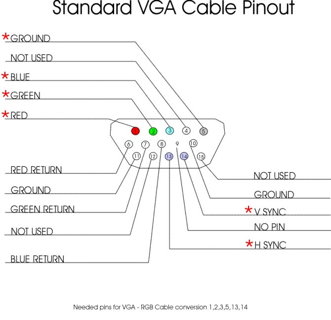 diagram 9 pin vga wire diagram full version hd quality wire