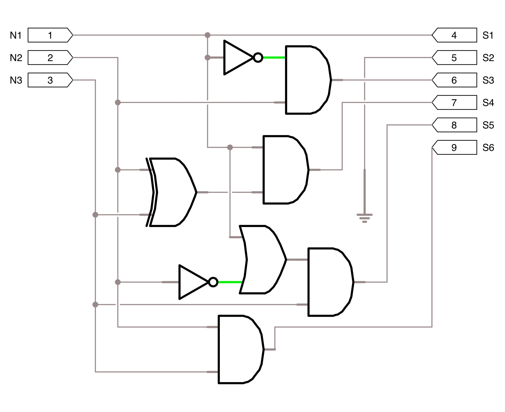 Logic Gates Truth Tables 3 Inputs