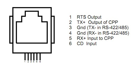 how do i do the 6 pin rj11 to rs232 female serial adapter