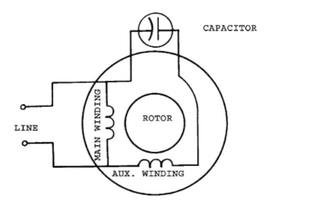 reversing the direction of an induction motor  electrical