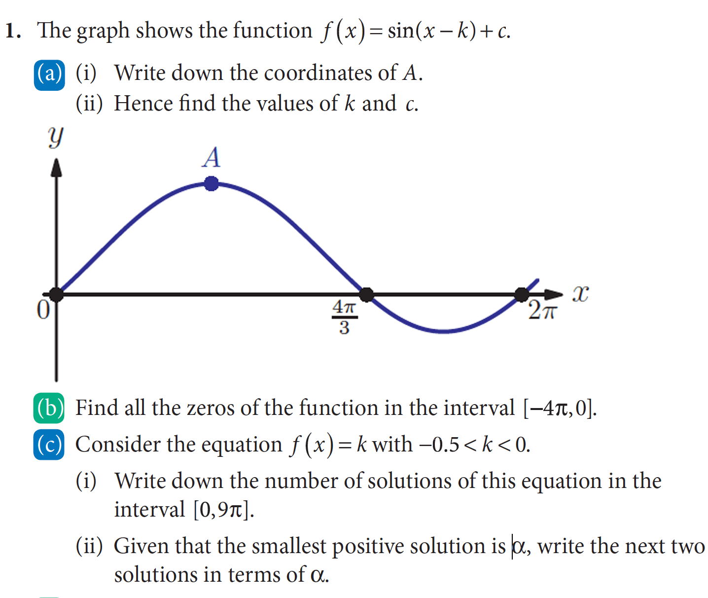Writing An Equation Of A Sine Cos Function When Given The