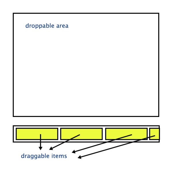 jQuery draggable item and div scrolling - Stack Overflow