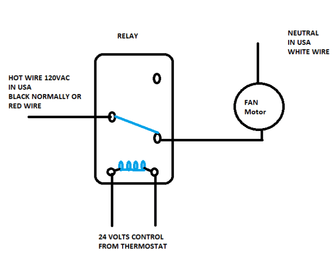 furnace fan relay diagram  schematic wiring diagram diode