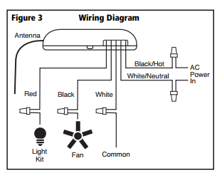 2 sd fan switch wiring diagram with Hunter Ceiling Fan Wiring Diagram With Remote on Pedestal Fan Wiring Diagram moreover Fan Wiring Diagram Moreover H Ton Bay Ceiling together with 230 Single Phase Wiring Diagram in addition Hunter Ceiling Fan Wiring Diagram With Remote further 3 Sd Ceiling Fan Switch Wiring Diagram.