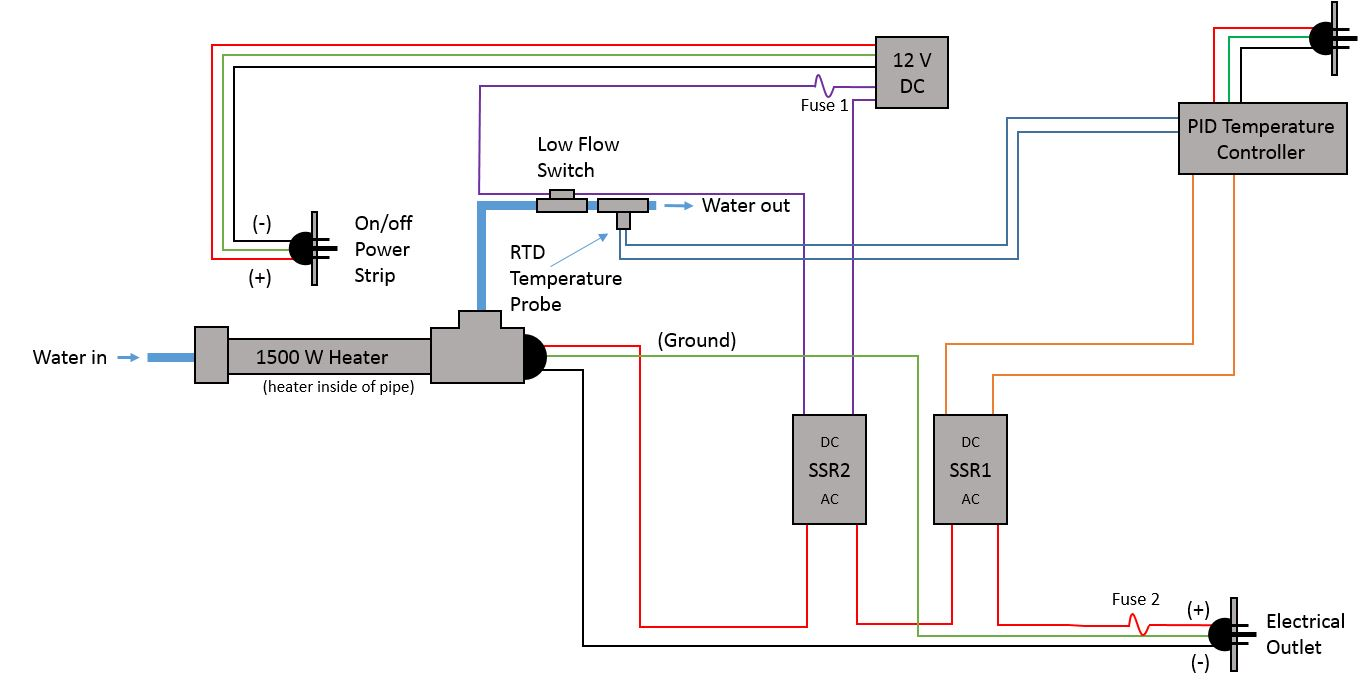 SSR With Low-flow Switch To Control Heater
