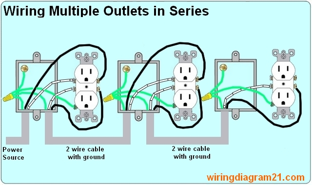 Replacing GFCI Outlet Inside 2-gang Box