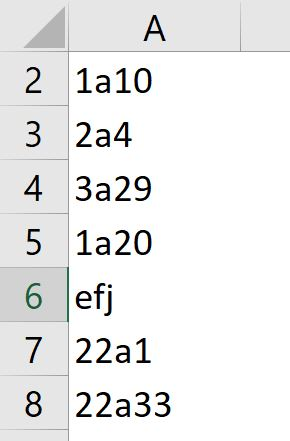 Use Left In Sum Range Parameter Of Sumif Function Excel