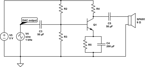 Amplifying DAC Output With Common