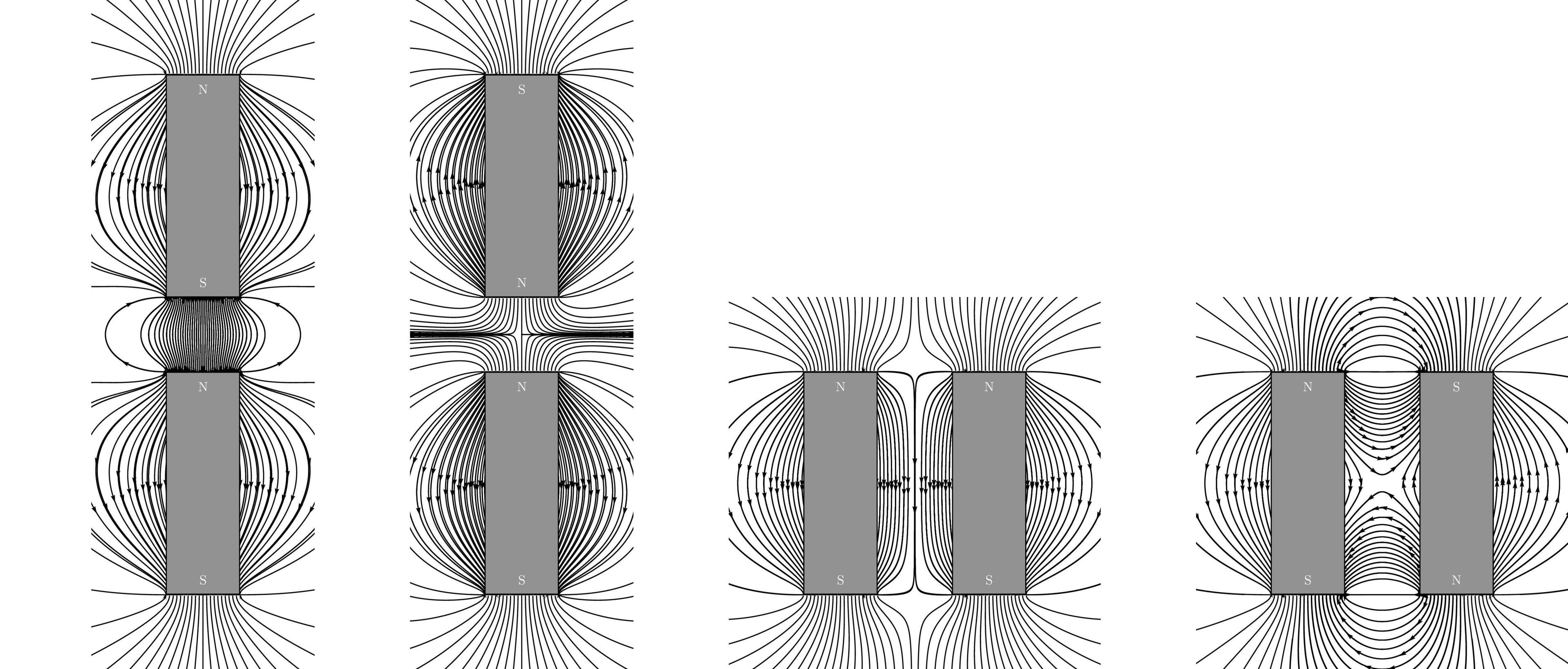 Pstricks Magnetic Field Lines Of A Bar Magnet