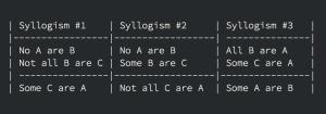 logic  Validity of three syllogisms with venn diagram