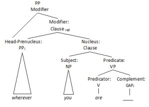 grammar  Can a conjunction be the object of the second